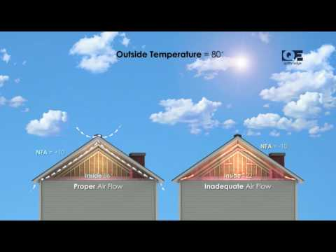 How Soffit and Ridge Vents Work