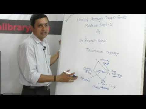 Healing through Origin Smile Mudras Part -2 By Dr.Brejesh Raaval  on Health HELP Talks