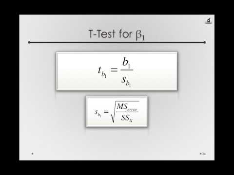 T-Test for the SImple Regression Slope (Module 3 2 2)