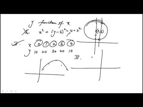 Question 35 Precalculus 2018 CLEP Official Study Guide