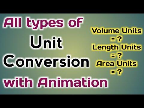Conversion of Units | Length, Area & Volume Units | Conversion Factor 【Animation】| Unit Conversion