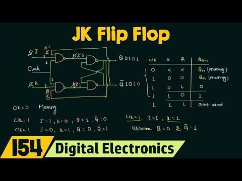 Introduction to JK flip flop