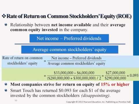 Financial Accounting: Paid-in Capital & Balance Sheet AND Effects on Retained Earnings and I/S