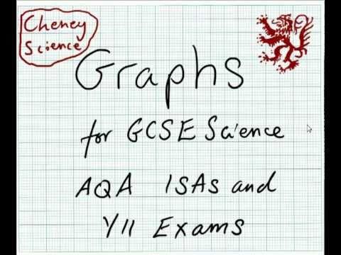 Line Graphs for GCSE Science - Part 1