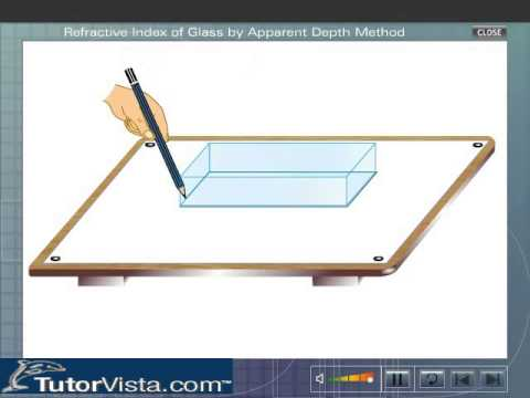 Refractive Index of Glass by Apparent Depth Method