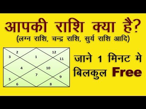 आपकी राशि क्या है? जाने 1 मिनट में बिलकुल Free | Know your Astrology Zodiac Signs
