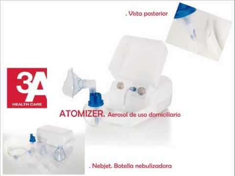 3a. Atomizer. Aerosol domiciliario