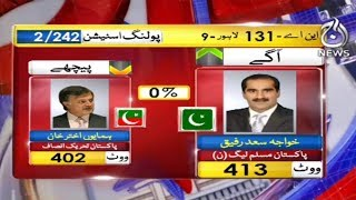 Special Transmission | Elections 2018 | 14 October 2018 | Aaj News