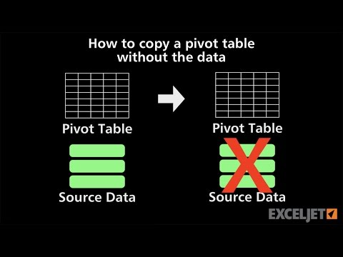 How to copy a pivot table without the data