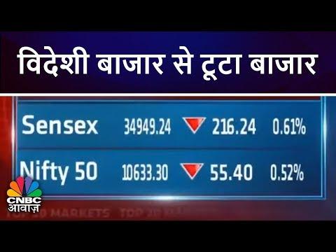 विदेशी बाजार से टूटा बाजार   Markets Top 20   Closing Bell   CNBC Awaaz