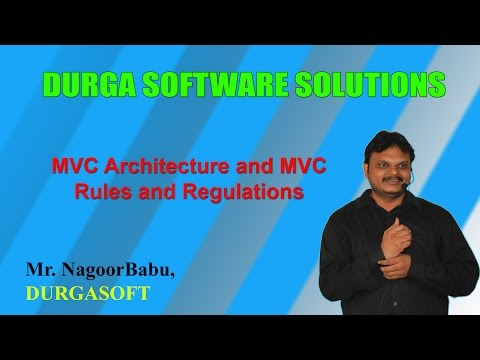 MVC Architecture and MVC Rules and Regulations