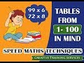How to Memorize Tables Up to 100 in Mind | Human Calculator | Speed Math Trick