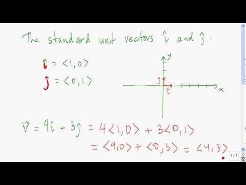 The standard unit vectors i and j