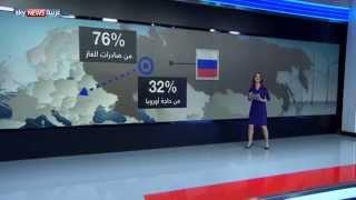 الغاز الروسي.. أعنف مواجهات روسيا مع الغرب