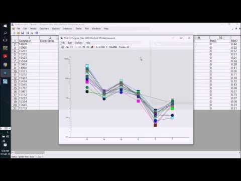 Winrock Lesson3 Plotting Spider and TAS Diagrams