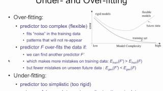 Overfitting 1: over-fitting and under-fitting