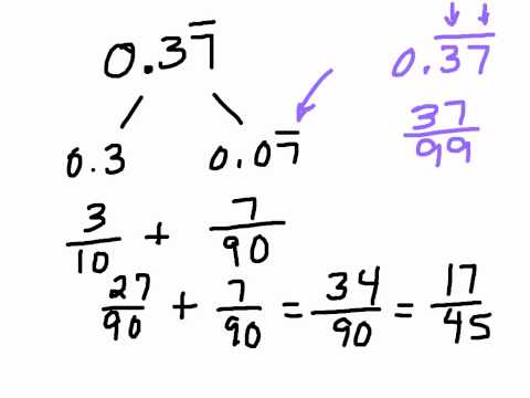 Converting repeating decimals to fraction