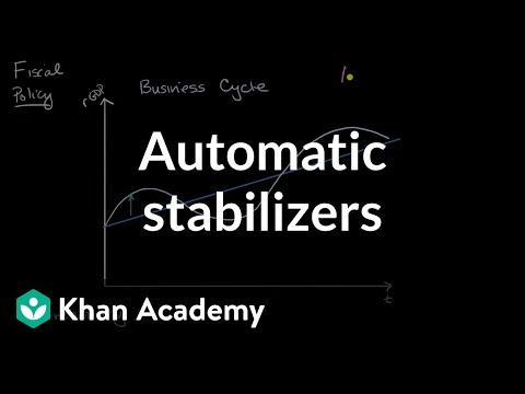 Automatic stabilizers | APⓇ Macroeconomics | Khan Academy