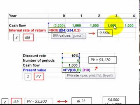Discounted Cash Flows (Excel Calculate For Present Value & Internal Rate Of Return DCF)