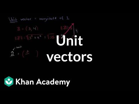 Unit vectors | Vectors | Precalculus | Khan Academy