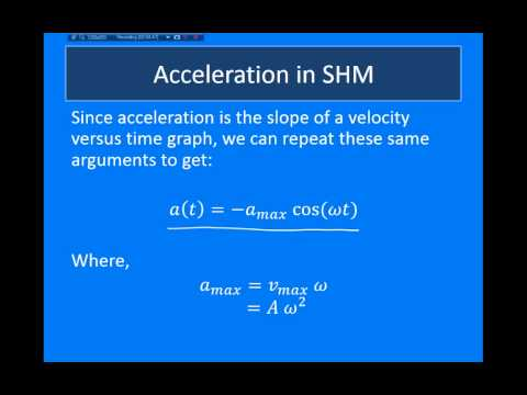 Velocity and Acceleration in Simple Harmonic Motion