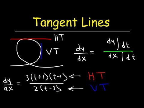 Horizontal Tangent Lines and Vertical Tangent Lines of Parametric Functions