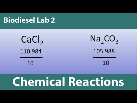 Lab 2-Chemical Reactions