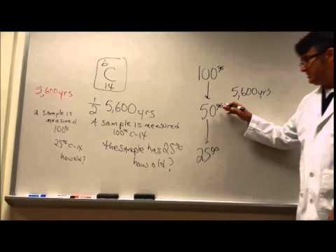 BarnesBasics:  Half-life of carbon-14 math problem