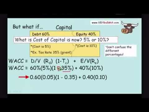 Part 2 - WACC Weighted Average Cost of Capital, How to Calculate WACC