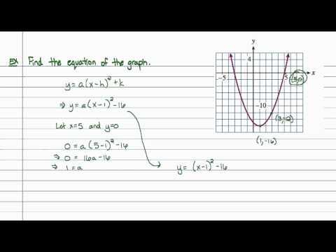 Intermediate Algebra - Graphing Parabolas in Vertex Form