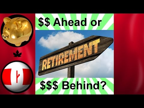 Retirement Savings Checkpoints - MGTOW Money