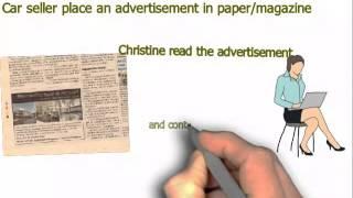 Marketing Exchange - Future