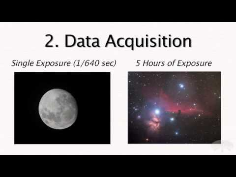 Introduction to Astrophotography - Orion Telescopes