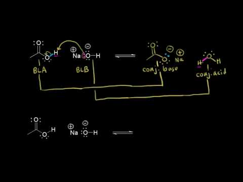 Organic acid-base mechanisms | Resonance and acid-base chemistry | Organic chemistry | Khan Academy
