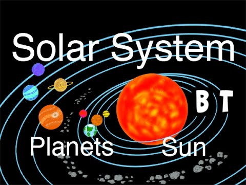 Solar System Planets for Kids - outer space