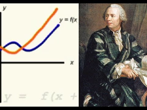 Graphs Transformations of Functions  Dr  Dawes Video Tutor