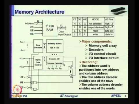 Mod-01 Lec-16 MOS Memories