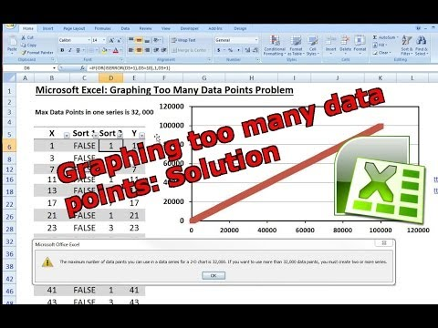 Microsoft Excel: Graphing too many data points - Simple Solution