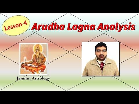 How to analyse Arudha Lagna | Lesson-4 | Jaimini Astrology