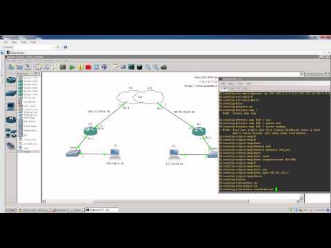Configuring Site to Site IPSec VPN Tunnel on Cisco Router