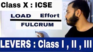 LEVERS : ICSE PHYSICS 10th : MACHINES 05 : CLASS 1,2,3 LEVER