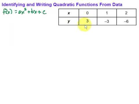 Identifying and Writing Quadratic Functions From Data