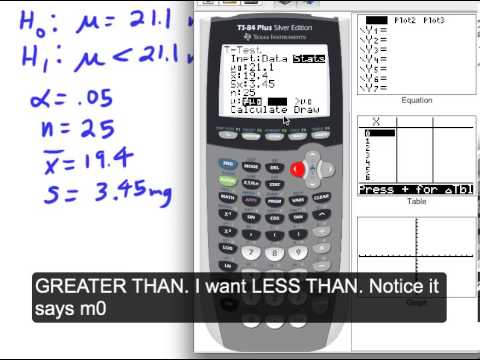 TI-83/84 - T-Test: Hypothesis Test a Claim About a Mean (sigma unknown)