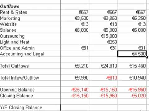 Financial Projections Pt. 4 (Balance Sheet)