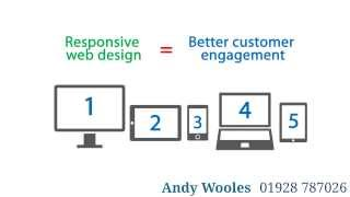 5 Benefits of Responsive Web Design