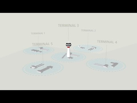 Transferring at Heathrow Airport - American Airlines (Oneworld)