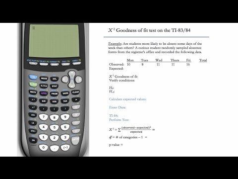 Goodness of Fit Test (Chi-Square Test) (TI-83 & TI-84)