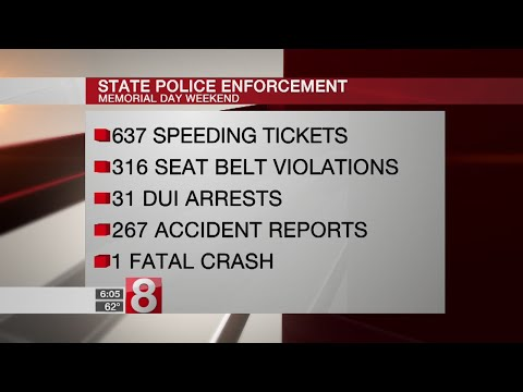 Connecticut State Police release latest holiday weekend traffic enforcement statistics