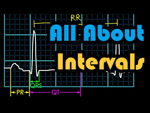 All about Intervals: How to Read an EKG Curriculum