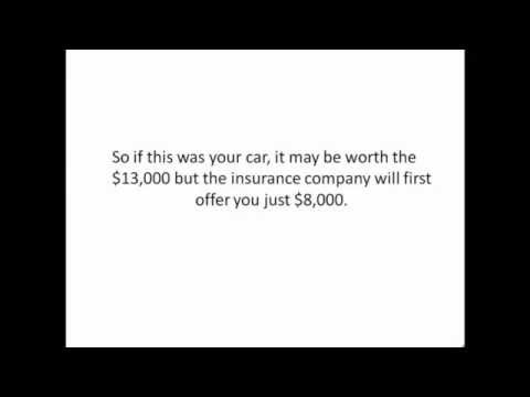 Car Value: Car Accident Insurance Claim Payout